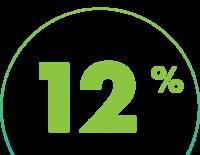 12-percent-graphic(1)