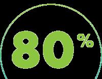 80-percent-graphic